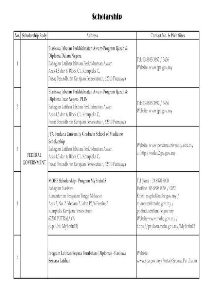 Scholarship Agri Upm Edu My No Scholorship Body Address Contact No Web Sites 1 Biasiswa Jabatan Pdf Document