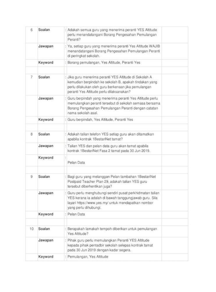 Talian Internet Interim Dan Pelantar Pembelajaran Jpnns Moe Gov My V2 Images Ict Faq Pdfآ 42 Soalan Pdf Document
